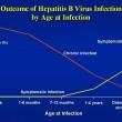 Perché vaccinare i bambini contro l'epatite B?