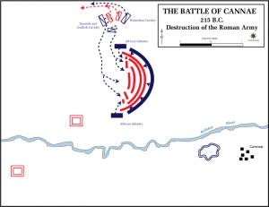 Le fasi finali della battaglia di Canne, con la celebre manovra a tenaglia. Immagine del Department of History, United States Military Academy. L'anno indicato (215) è errato.
