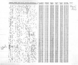 Copia del tabulato originale del segnale WOW. Le lettere e i numeri non corrispondono al segnale, ma all'indicazione della sua intensità. Credit: Big Ear Radio Observatory and North American AstroPhysical Observatory (NAAPO)